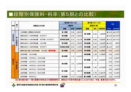 Kaigohokenryo20141125_3